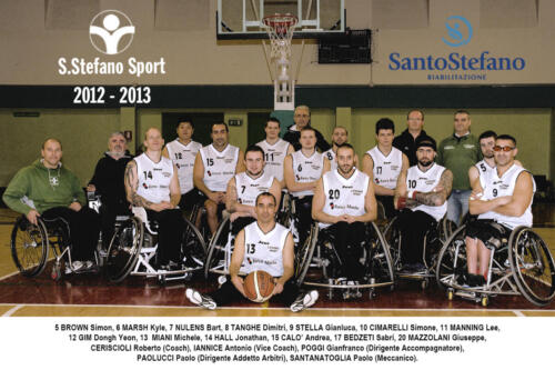 Squadra 2012-2013